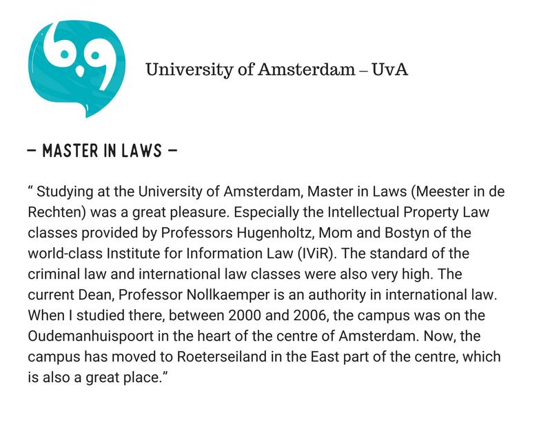 Tilburg University Vs University of Amsterdam (UvA)