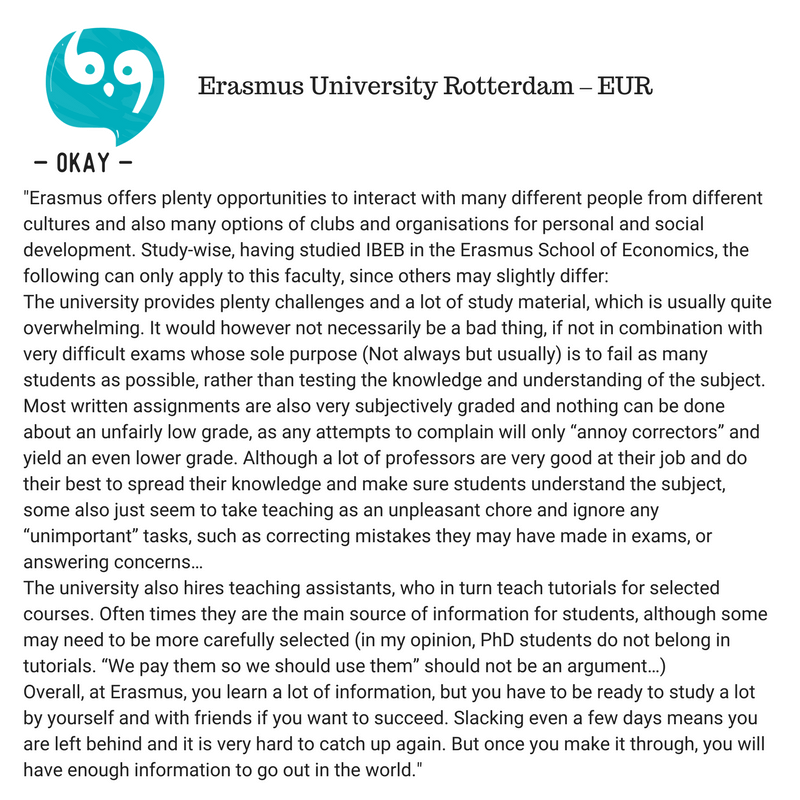 University of Amsterdam (UvA) Vs Erasmus University of Rotterdam (EUR)