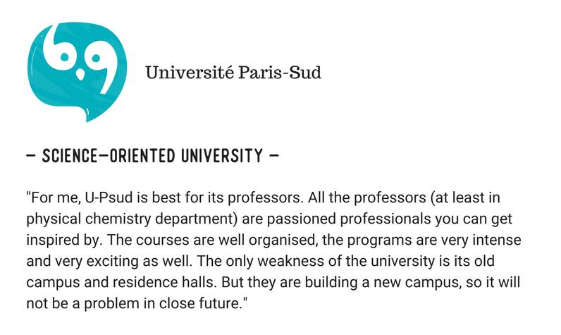 Université Paris-Sud (UPSud) Vs Université Paris I Panthéon-Sorbonne opinions
