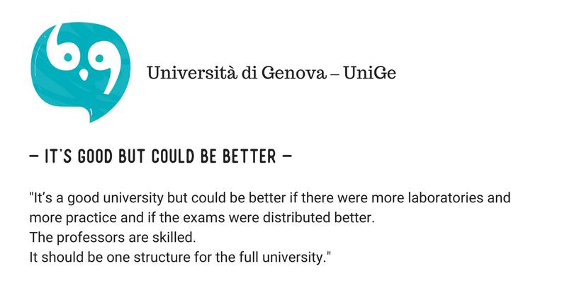 Università di Genova (UniGe) Vs Università di Pisa student reviews