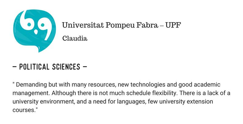 Universitat de Barcelona (UB) Vs Universitat Pompeu Fabra (UPF)
