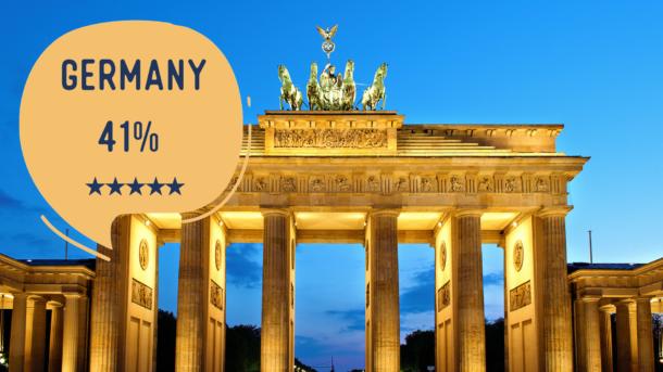 students ranking German universities